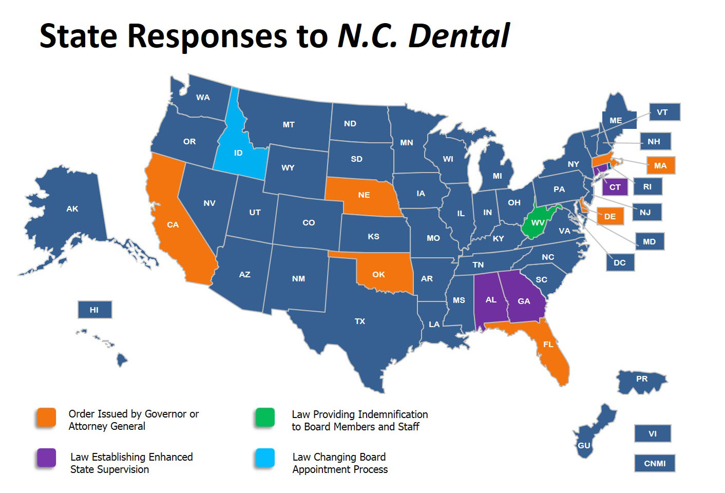 The NC Dental Board Decision: Impact on the Profession and