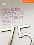 how-the-exam-is-scored-cover-150x200