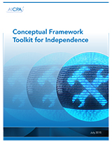 Conceptual Framework Toolkit for Independence (10 MB Word Doc)