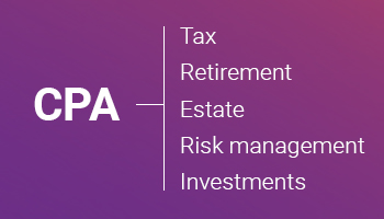 5 CPA Areas